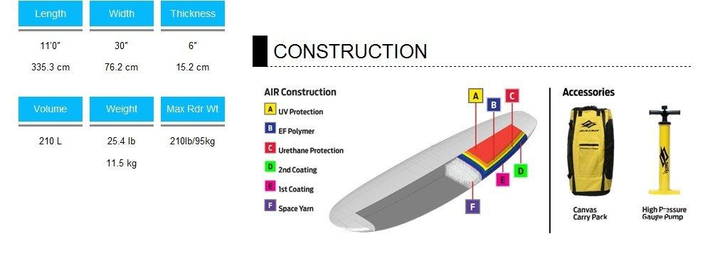"Nasih Crossover Air 11'0"" gonfiabile: windsurf e sup | RIWmag"