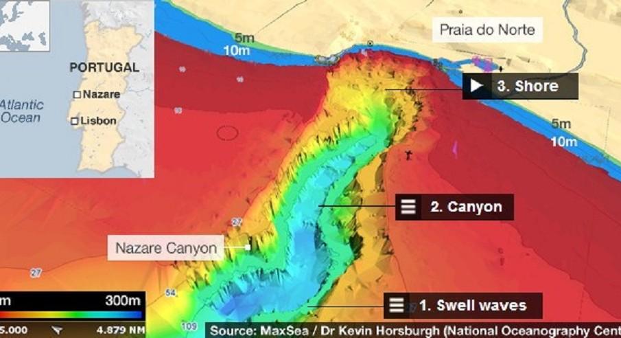 METEOEVENTI: BIG WAVE A NAZARE' … PERCHE'?