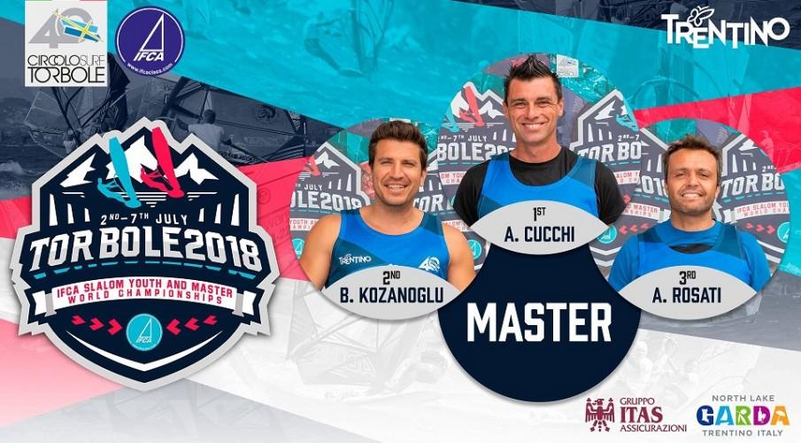 Conclusi Mondiali IFCA Slalom Youth e Master @ CST