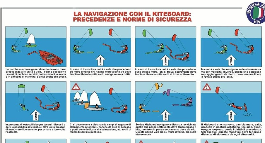 Mirco Babini, windsurf, kite, onde e buon senso